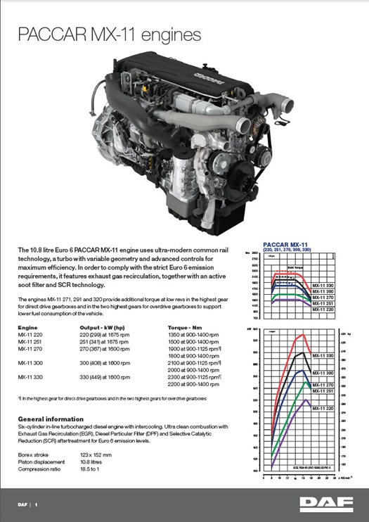 MX-11 engines