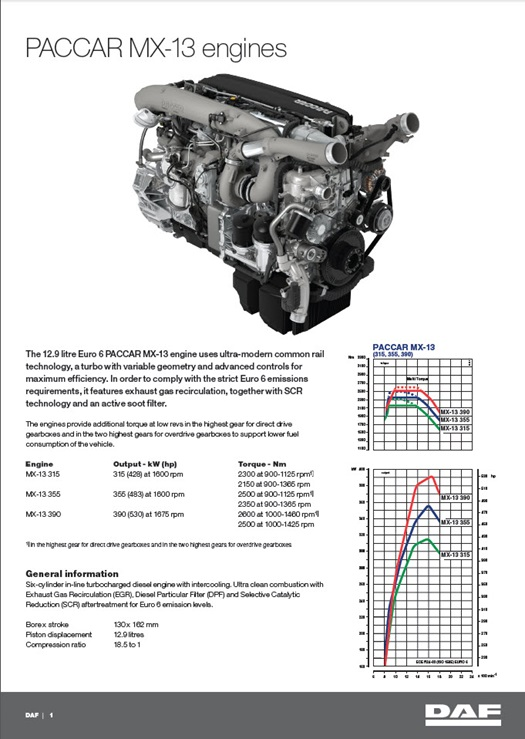 MX-13 engines